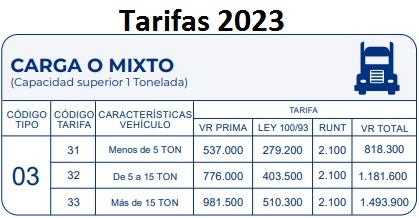 soat 2016 Vehículos de carga o mixto Colombia