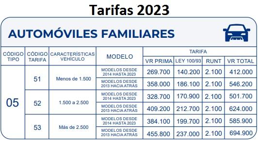 soat 2016 Autos familiares Colombia