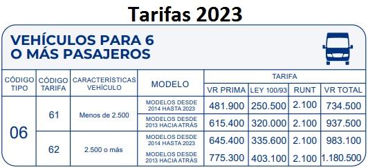soat 2018 Vehículos De 6 ó Más Pasajeros Colombia