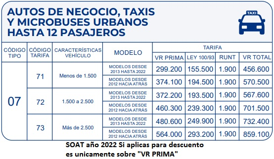 soat 2016 Taxis y Microbuses Urbanos Colombia