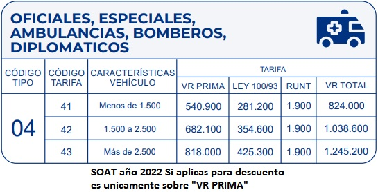 soat 2018 oficiales especiales ambulancias Colombia