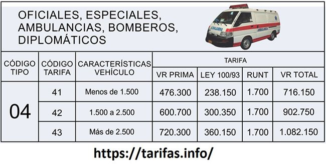 TARIFAS SOAT 2021 Clase 4 Vehículos oficiales especiales ambulancias