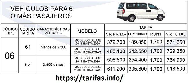 TARIFAS SOAT 2021 Clase 6 Vehículos para 6 personas ó más pasajeros