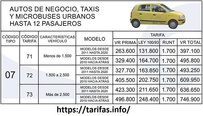 TARIFAS SOAT 2021 Clase 7 Autos de negocio