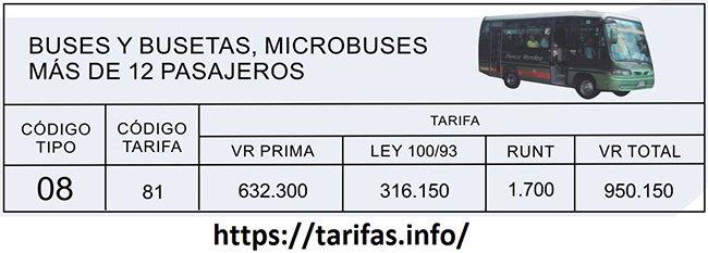 TARIFAS SOAT 2021 Clase 8 Vehículos de servicio público urbano buses
