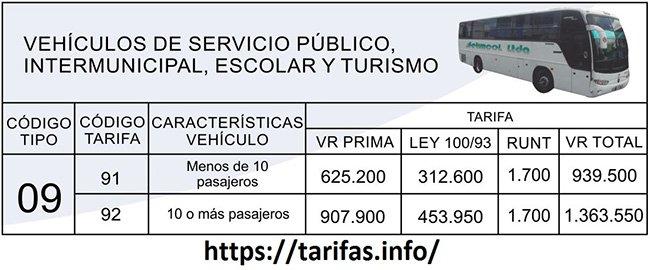TARIFAS SOAT 2021 Clase 9 Vehículo de servicio intermunicipal