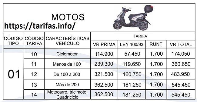 Tarifas SOAT 2021 Clase 1 Motos